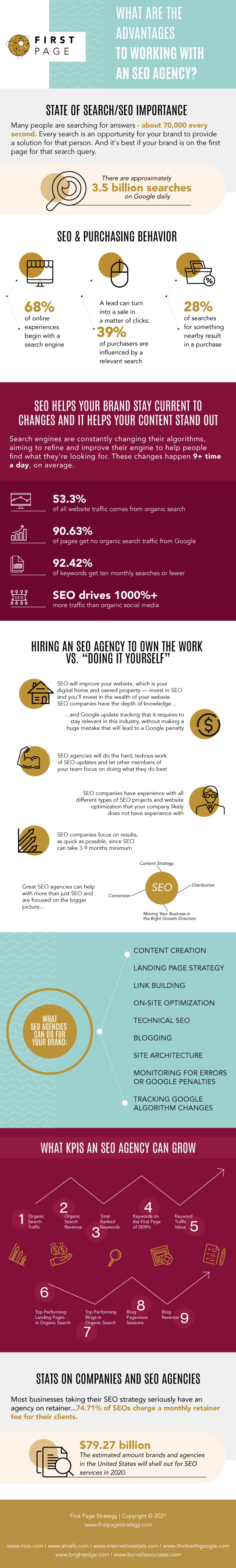 Infographic about The Advantages of Working with an SEO Agency