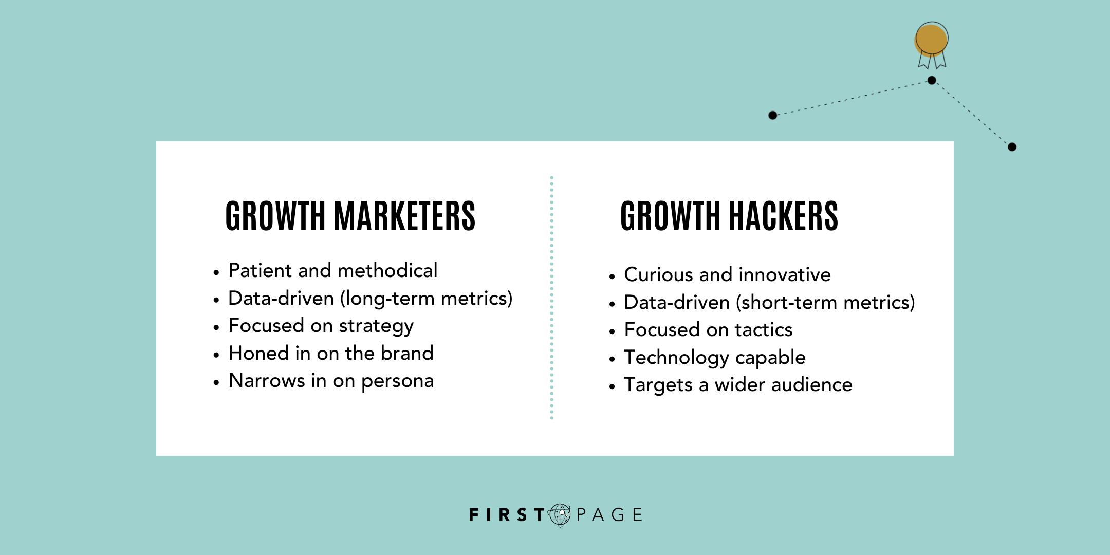 growth marketing vs. growth hacking