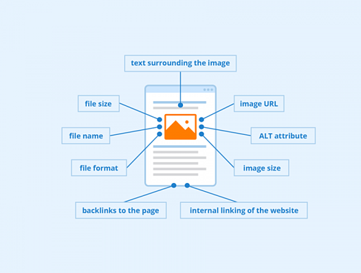 build backlinks with image seo