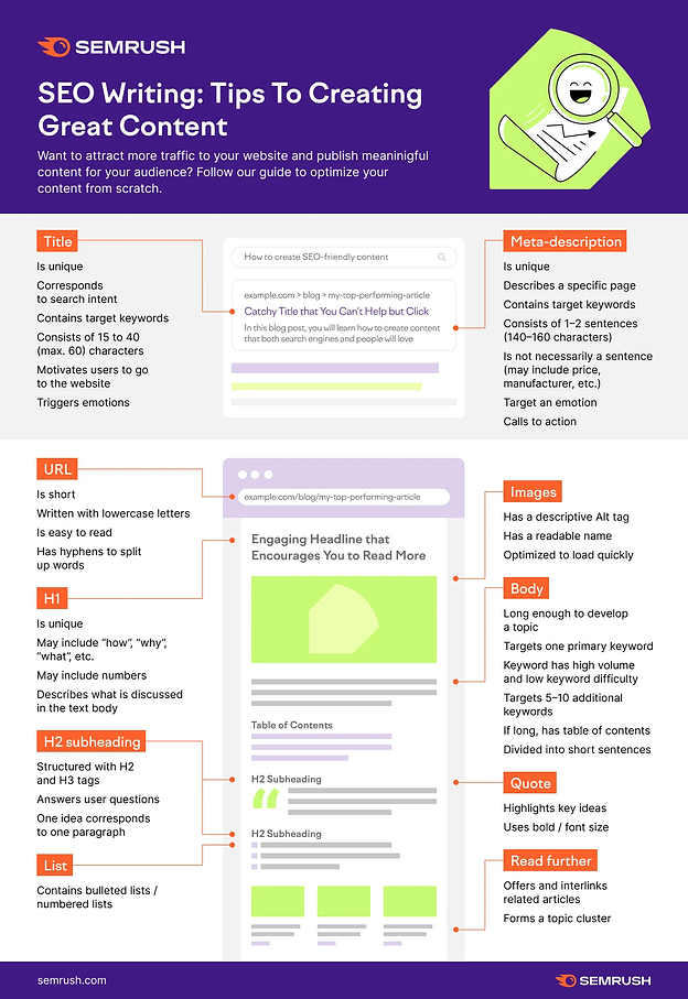 seo writing tips