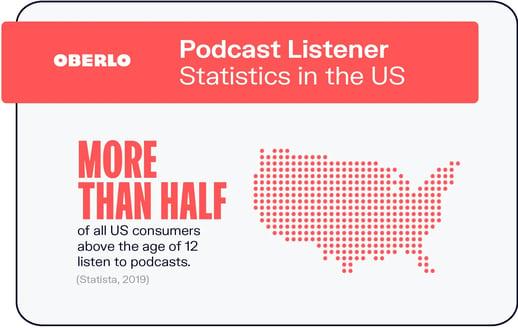 podcaster listener stats