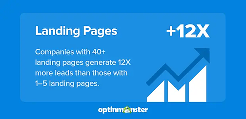 Customize Landing Pages for Different Channels