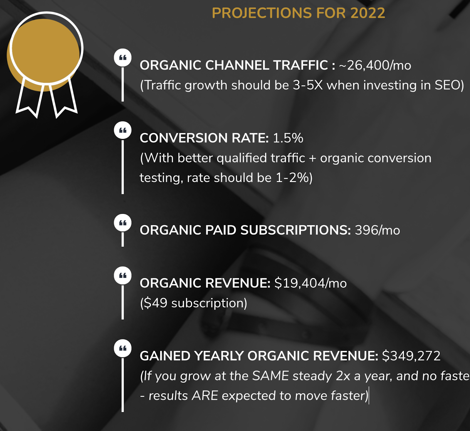 organic growth projections for a company example