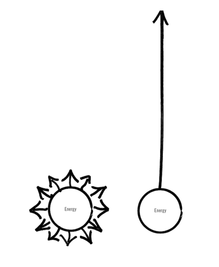 energy and essentialism.png