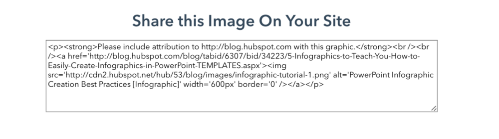 html code for sharing an image