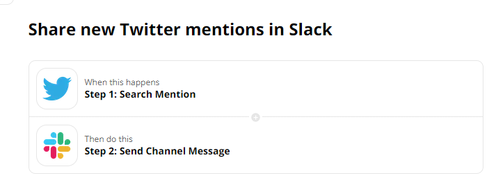 twitter and slack automated social listening and data driven marketing example