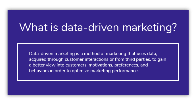 definition of data driven marketing