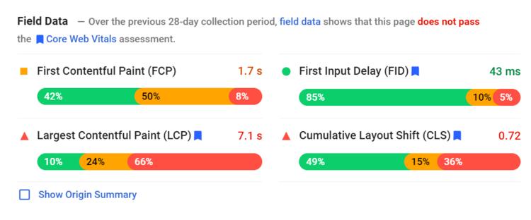 Google core web vitals data