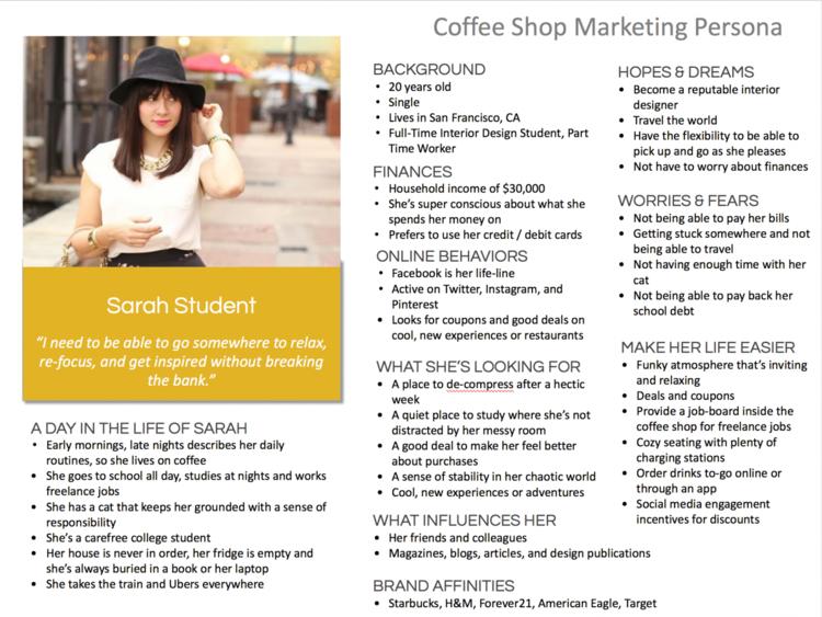 Coffee shop marketing persona for lead generation