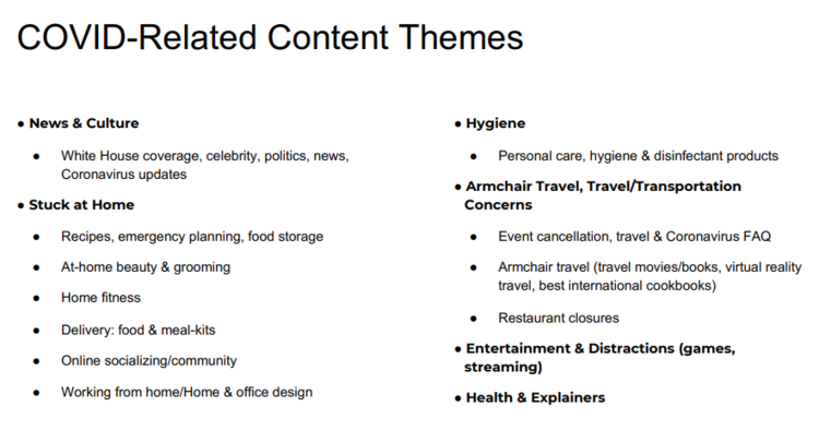 Covid-related content themes, source: Uncovering Content Trends, June 2020
