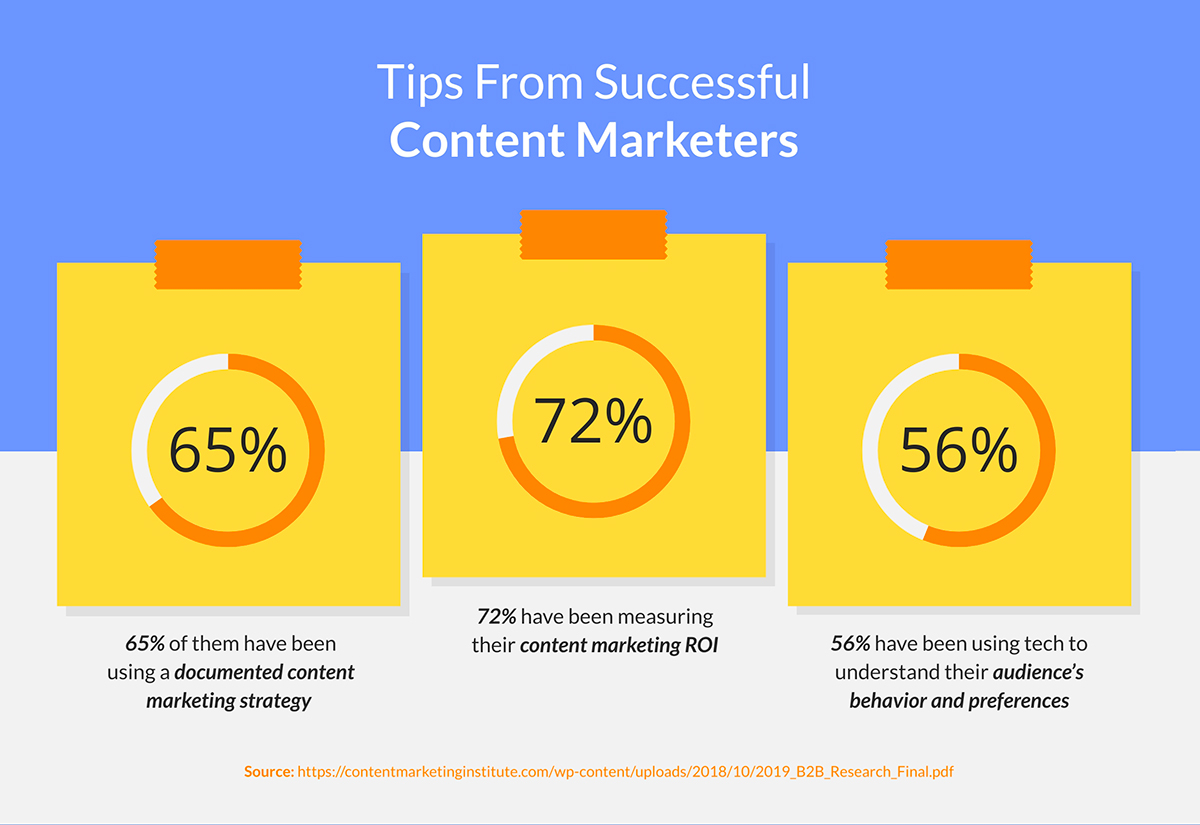 tips from successful content marketers